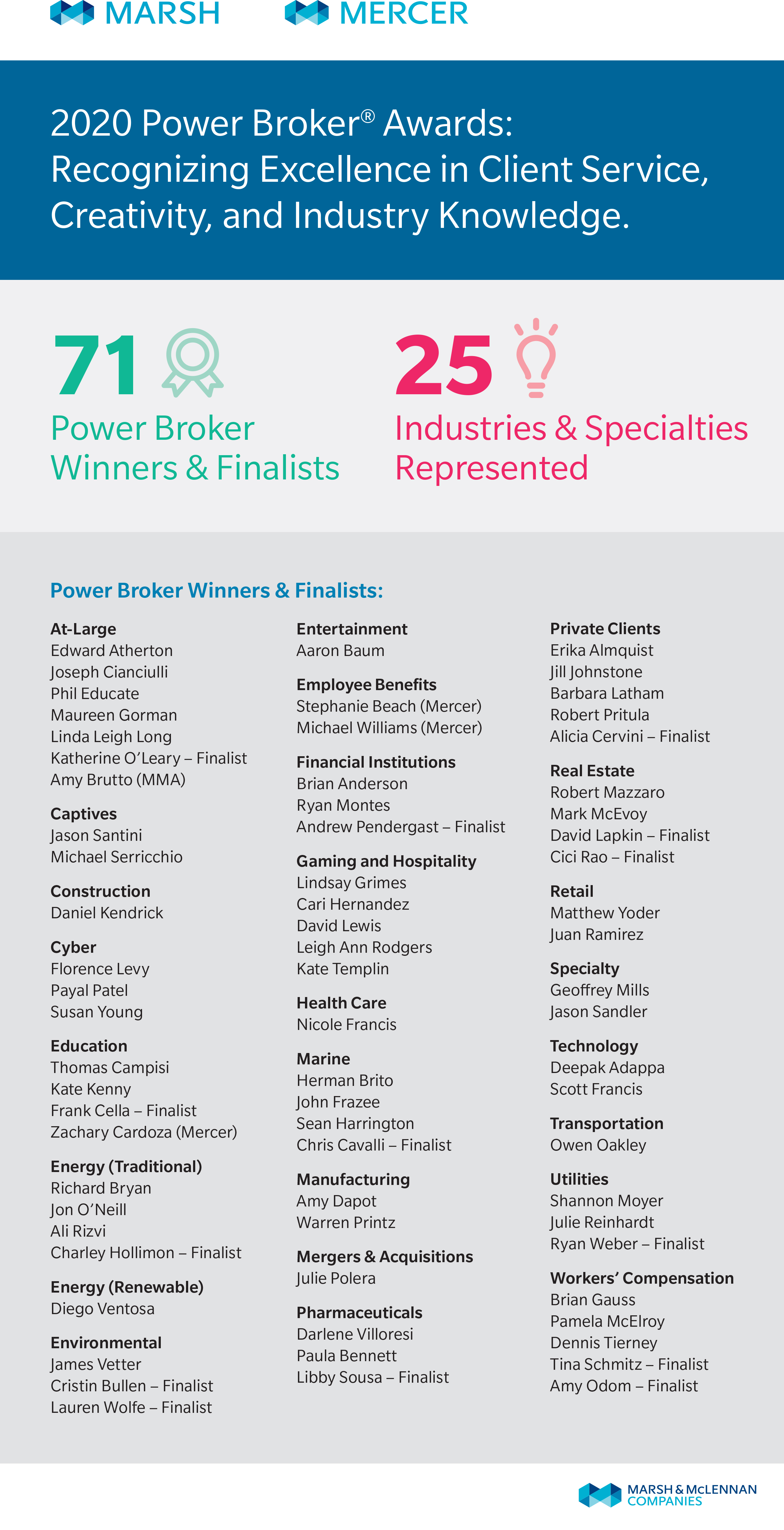 Power Broker Awards