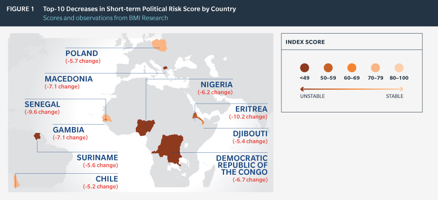 Political Risk Map 2017 Update Top 10
