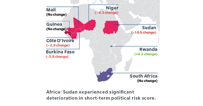 Africa: Sudan experienced significant deterioration in short-term political risk score.