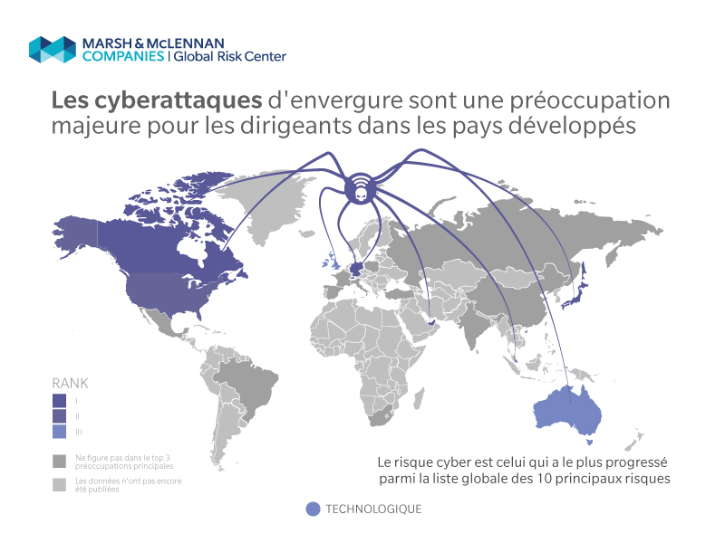 World Economic Forum Cyber Risk Infographic